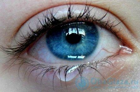 Слеза глаза человека